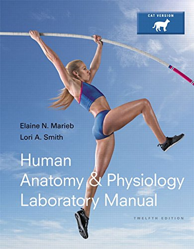 Dr. Ross\'s Human Anatomy & Physiology II Course (Biol 218)